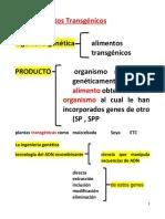 214 Productos Transgenicos Clase