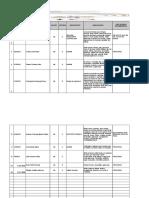 Dietas Generales y Temporales Al 27 de Abril