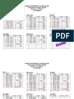 Jadwal Pai Tutik 2018