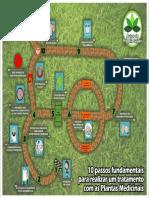 Passo a Passo para Tratamentos - Autor da Própria Saúde.pdf