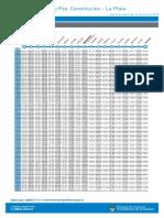 horarios-constitucion-la-plata-lunes-a-viernes.pdf