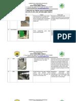Bab 9.1.1.9 Bukti Analisa Dan Tindak Lanjut KTD-KTC-KPC-DAN-KNC
