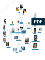 359353748-Mapa-Mental-Introduccion-a-La-Tribologia.pdf