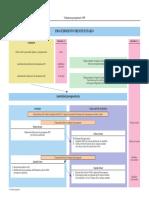 procedimientopresupuesto.pdf