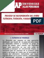 7. PROCESO DE RECUPERACION DEL COBRE.pptx