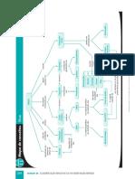 Mapa Cap.11 BIO.pdf