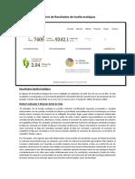 Análisis de Resultados de Huella Ecológica