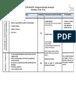 Grupo 550_CritériosAvaliação1819 - 5º Ano - TIC