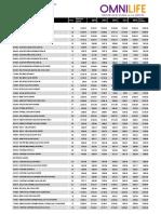 Lista de precios OMNILIFE 2018