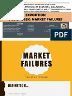 Fallos de Mercado
