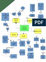 mapa conceptual metodo cientifico resumen.pdf