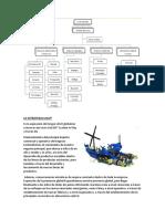 Estructura organizacional lego (1).docx