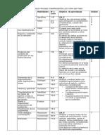 Tablas de Especificaciones (1)