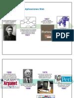 Arquitecturas de las Aplicaciones Web.docx