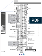 NEÓN 18 16V SOHC C- 20 16V SOHC A- 20 16V DOHC Y.pdf