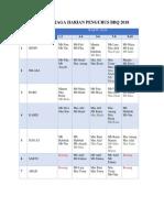 Jadwal Jaga Pengurus Harian Terbaru