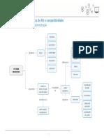 competencias_gerenciais_sin_m1u3.pdf
