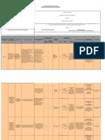Gpfi-f-018 Planeacion Ped Ficha 1692587(1)