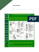 Gizi dan Reproduksi.doc