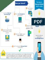 infografia_activacion_bi.pdf