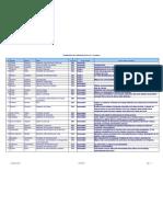 Resultado de evaluaciones Excel publicadas Blog