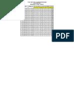 SANKALP89PSDPA89D1-D10-PHASE-1-RESULT.pdf