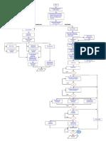 diagram ALIR swakelola dan paket kontrak