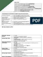 Metodolohiya summary.docx