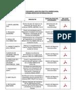 PROYECTOS-MODELOS-SUPERATEC-18.pdf