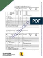 pekerjaan-kunci-dan-kaca.pdf