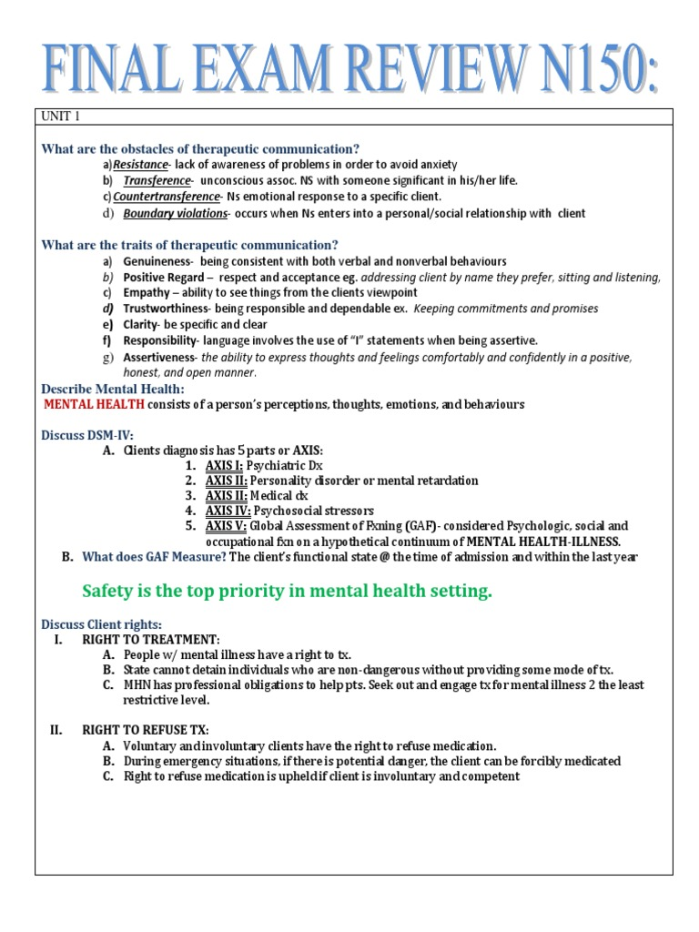 Psychiatric Mental Health Assessment Exam Quizlet Brad Erva Doce Info