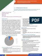 Global Market for Furfural and Furfuryl Alcohol 2018 to 2024