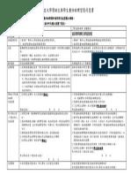 附件五-獎助生與學生兼任助理型態同意書資訊學院 (1)