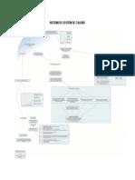 Mapa Conceptual Sigc