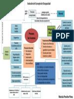 Evolucion_concepto_discapacidad.pdf