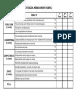 Notebook Assessment Rubric