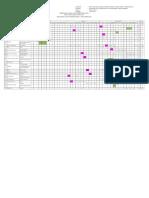 Daftar Mapel Pts