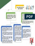 Reglas de ortografias