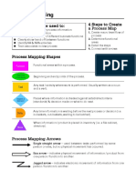 Process Mapping Guide