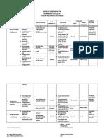 Form 004 Silabus Bimbingan TIK