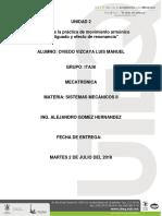 Reporte Mecanismos - 2da Unidad - Oviedo Vizcaya