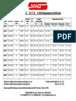 8138 Turbine Inspection Report 2