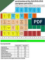 Matriz Curricular Licenciatura em Física - a partir de 2016.2 (1) (1).pdf