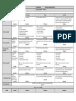 Ma435 201702 Rúbrica Portafolio Primera Parte (1)