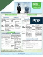 HR_Req.pdf