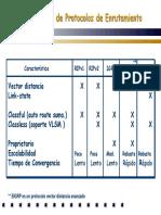 CTI Manual