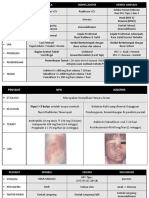 Materi Bimbingan Dermatologi Infeksi