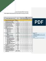 Rencana Penyusunan Renstra BPBD 2019-2018.docx