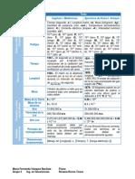 Unidades básicas del SI.docx