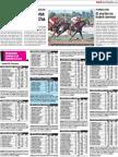 Los resultados generales de ayer en el Hipódromo de San Isidro